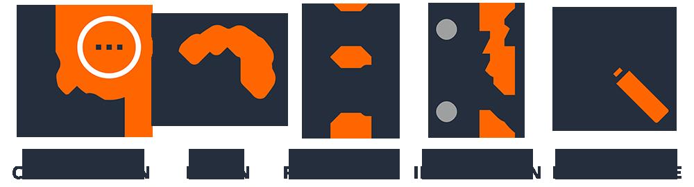San Antonio Sign Services